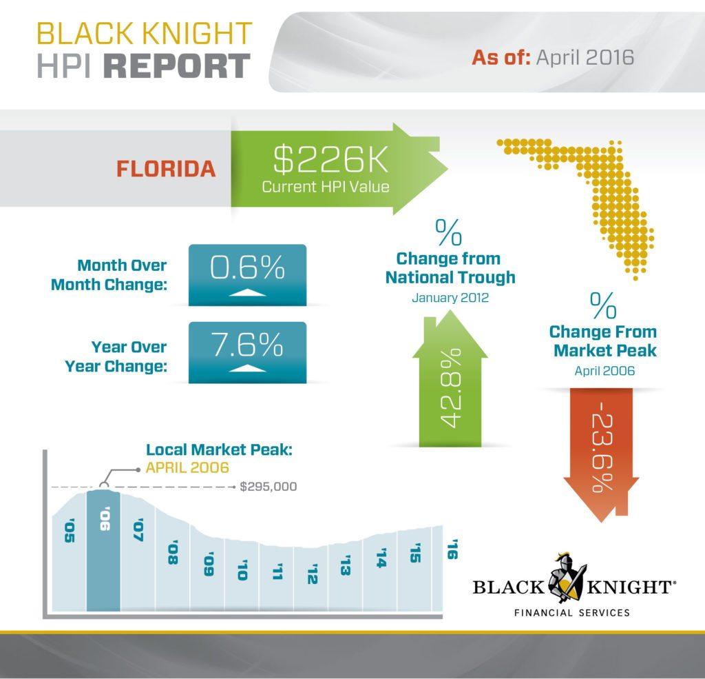 BKFS_HPI_Apr2016_FL_hi_res