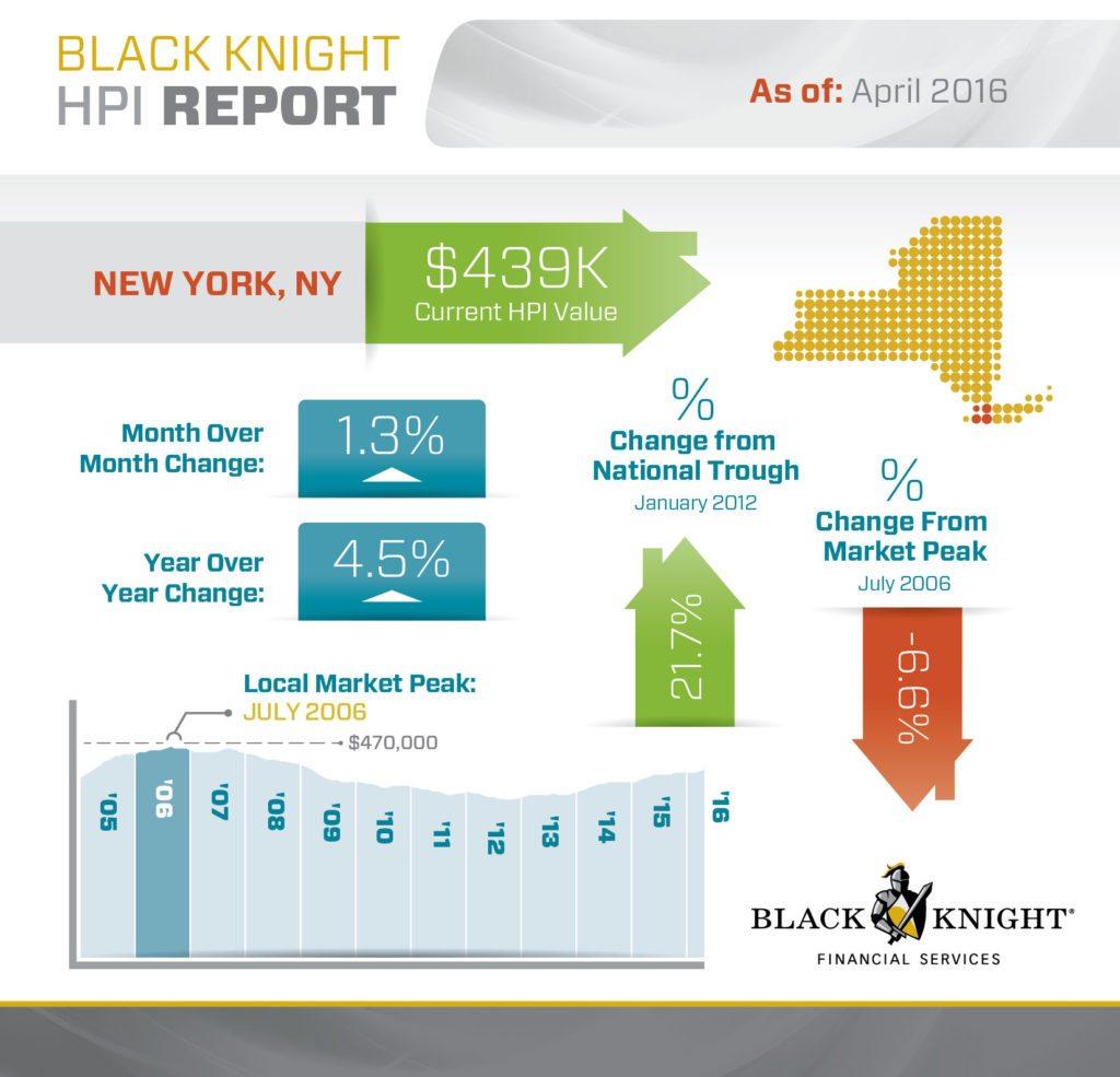 BKFS_HPI_Apr2016_NYC_hi_res