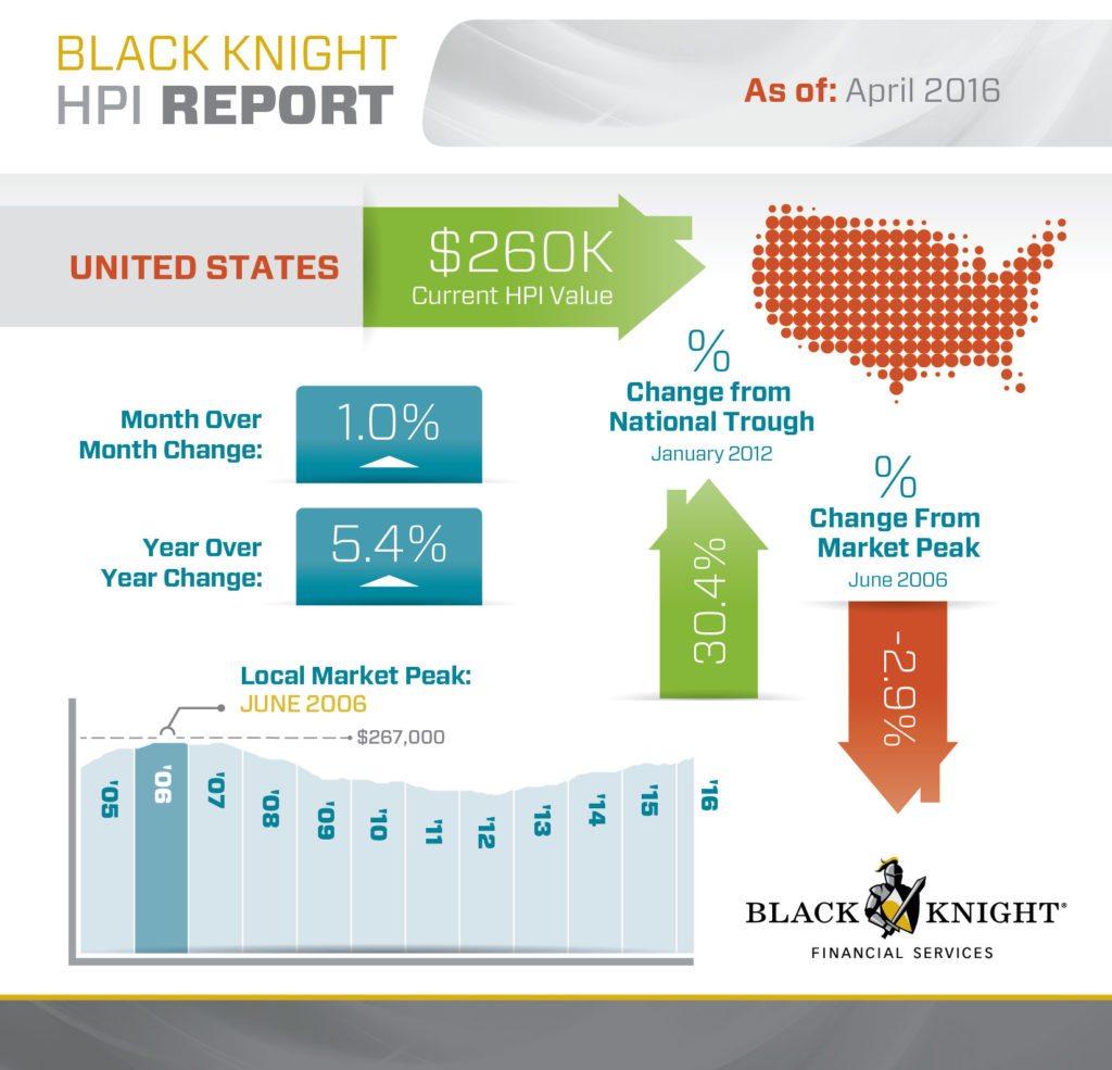 BKFS_HPI_Apr2016_US_hi_res
