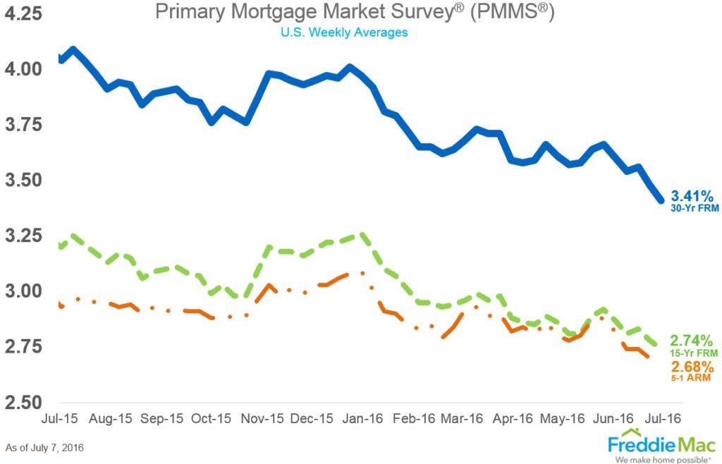 pmms_chart_lg (1)